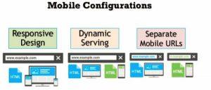 Moilní konfigurace, mobile first, Brighton SEO